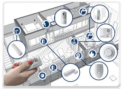Графика - оборудование для пультовой охраны