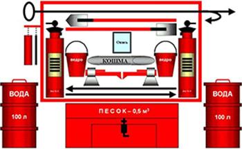 Фото - открытый пожарный щит
